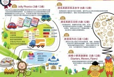 In In Town Learning Center Kids Language Class Chai Wan Leaflet